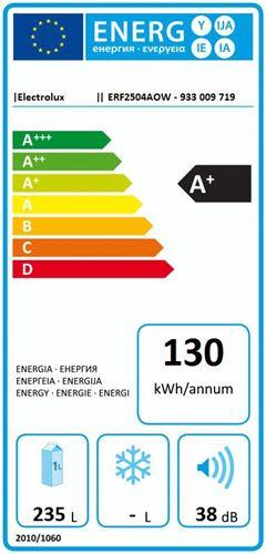 Energi information
